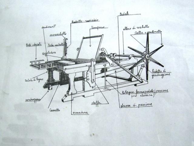 Vincenzo Paudice - Schema di torchio litografico